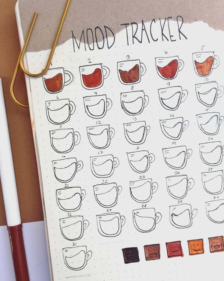 30+ Unique Bullet Journal Mood Tracker Ideas to Keep You Mentally Equipped – The Thrifty Kiwi